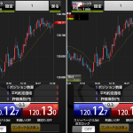 FXに負け続けてる人、チャートのこの差に気づいてますか?