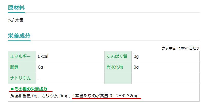 伊藤園水素水 栄養成分